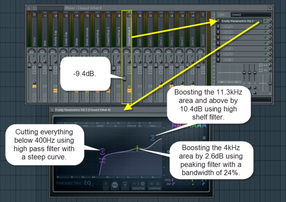 Fourth Closed Hihat Mixer Settings