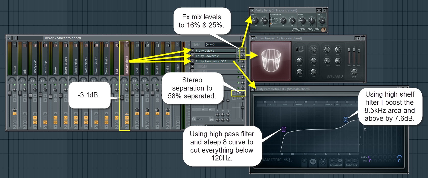 Mixer Settings For Staccato Chord