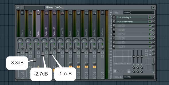 Volume Level Settings For Lush Pad