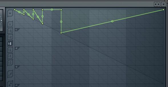 Sixth Gross Beat Sequence