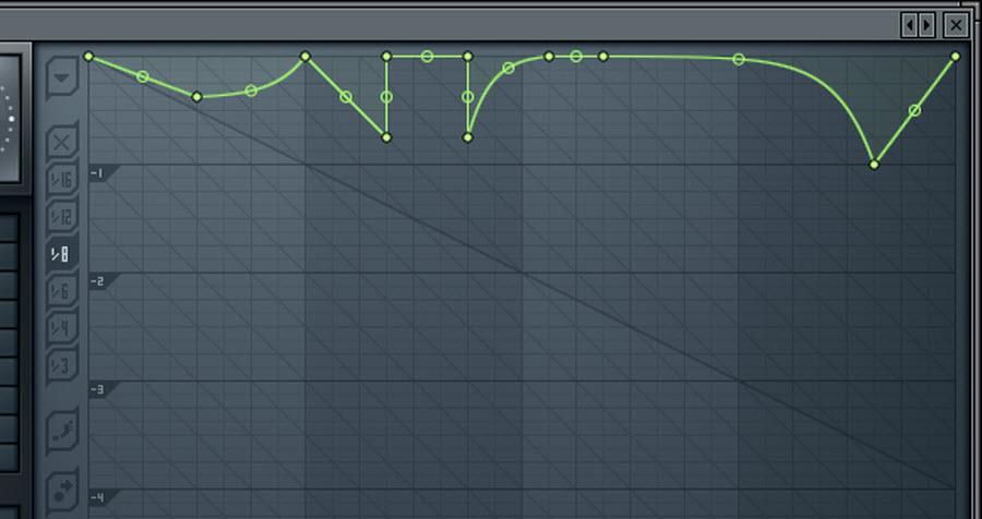 Third Gross Beat Sequence