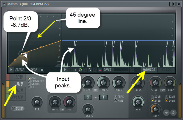 MID Band Compression Curve - Threshold