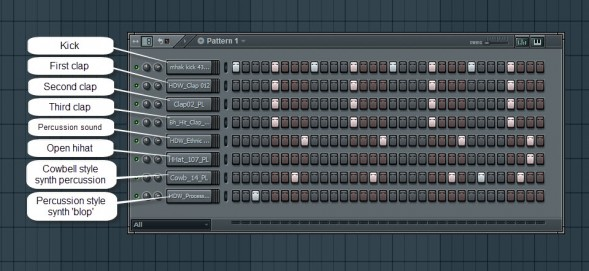 Drum Sequence In Step Sequencer
