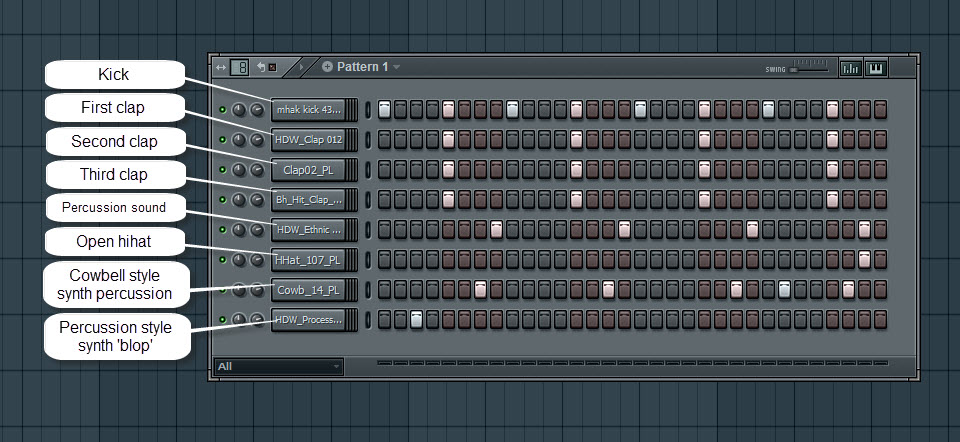 Walkthrough To An EDM Drum Loop